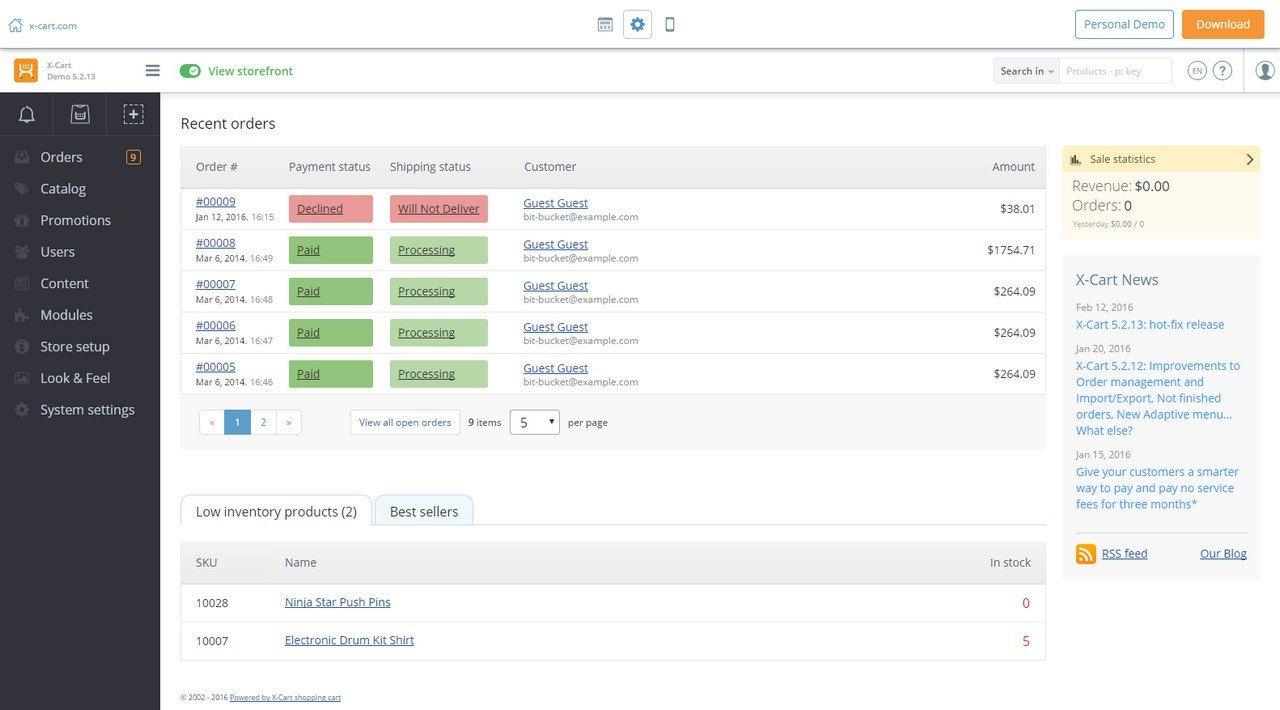 Ecommerce Platforms – Brandablr.com