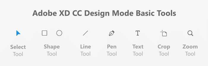 Adobe XD review of design mode tools